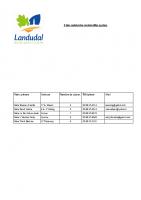 Liste des assistantes maternelles de Landudal